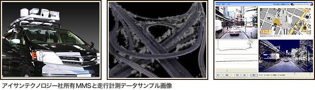 アイサンテクノロジー社所有MMSと走行計測データサンプル画像